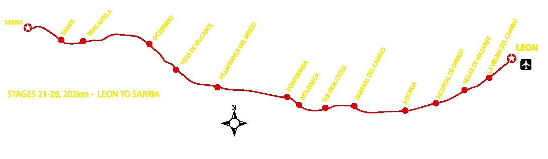 Leon-to-Sarria